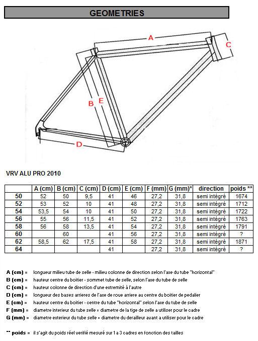 Bien connu VRV - cadre route Alu Pro 2015 aluminium A PEINDRE taille cm  JG95